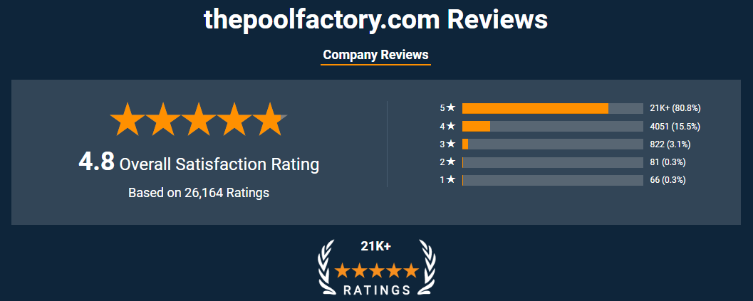 reviews 30k