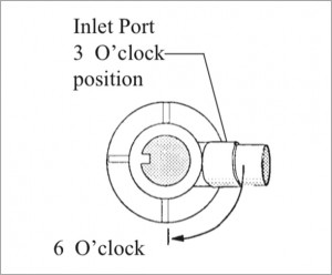 Inlet Port Aqualuminator
